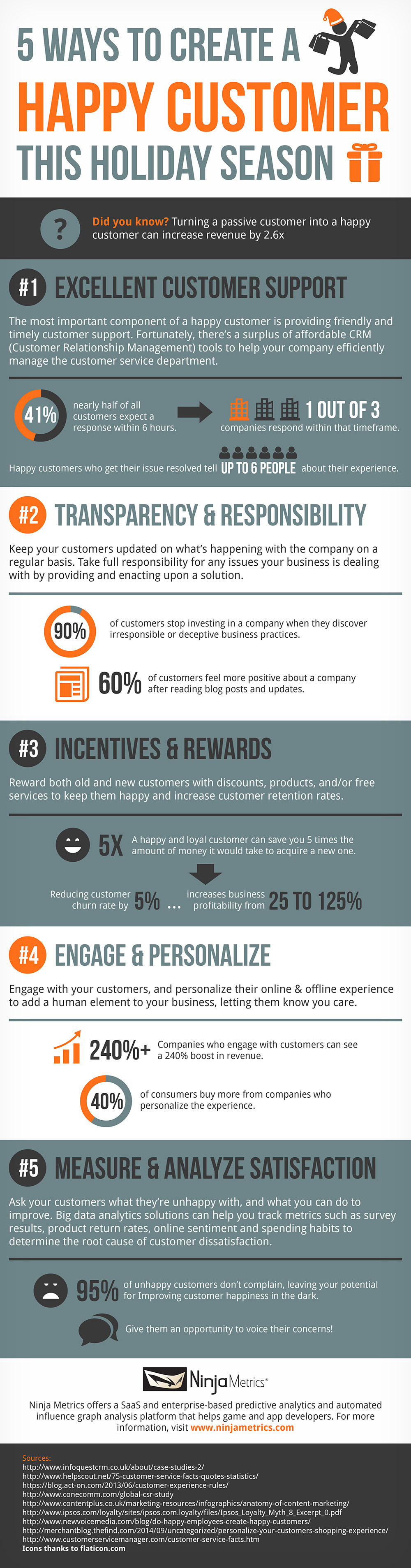 1416858775-want-happy-customers-do-5-things-infographic
